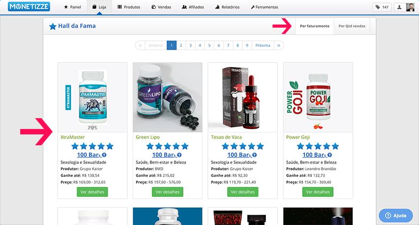 Produtos físicos mais vendidos na Monetizze