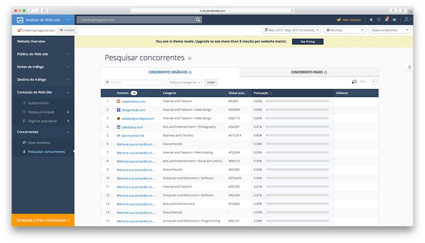 Similar Web - Search Competitors