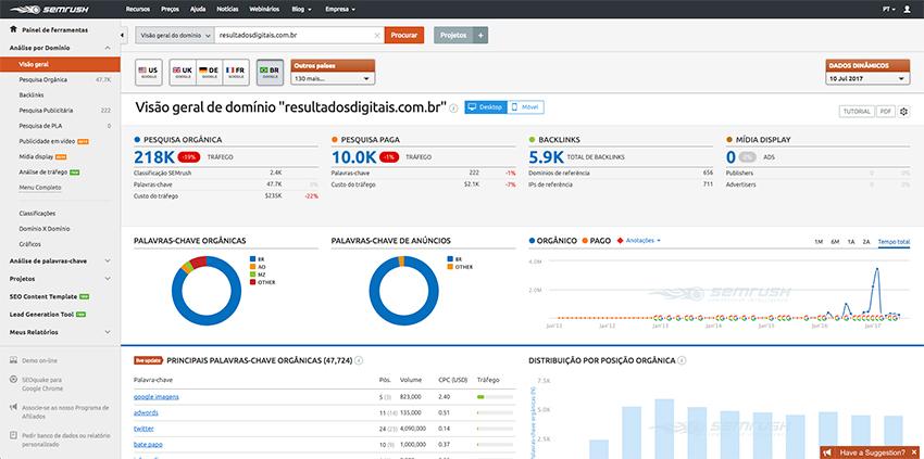 Analyze organic traffic with Semrush