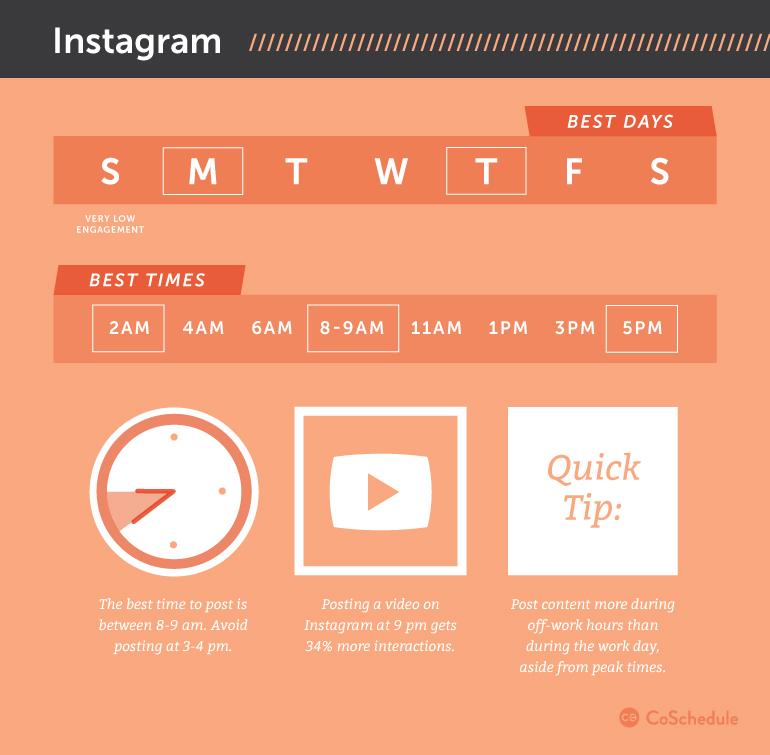 Melhores horários para publicar no Instagram
