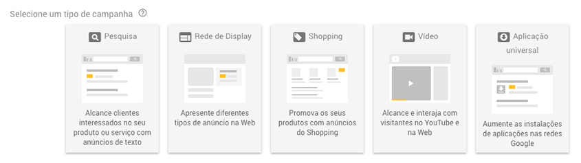 Links patrocinados do Google AdWords