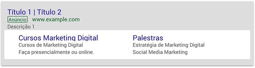 Exemplo de anúncio com extensões de sitelink no Google Ads