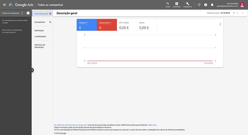 Plataforma Google Ads